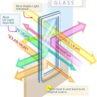 lightthroughwindow